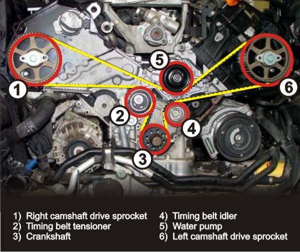 Running Car Without Timing Belt Cover