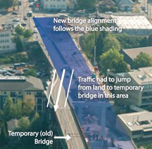 Bridge-jump