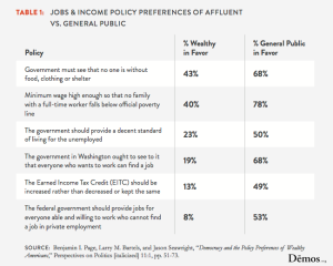 Table1_JobsIncomePolicyPreferences