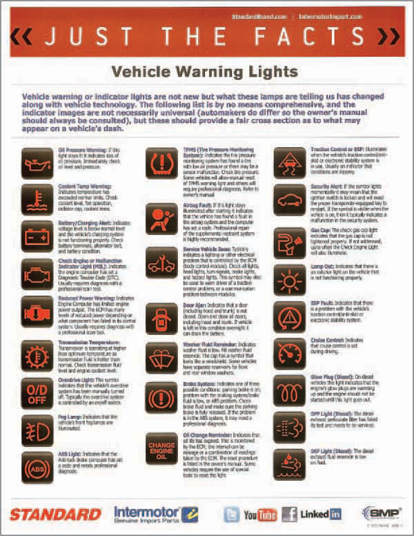 Idiot Lights Only If You Dont Understand Them Tom Dwyer