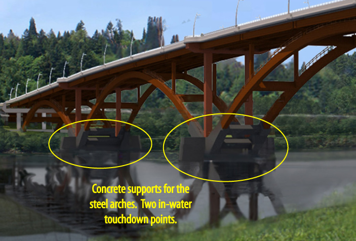 Most of the construction in the river is centered around the concrete supports that will hold the main steel support arches.  For the next few pictures, as an orientation, here's what the steel arch supports will eventually look like.