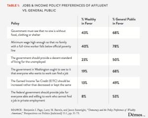 Table1_JobsIncomePolicyPreferences